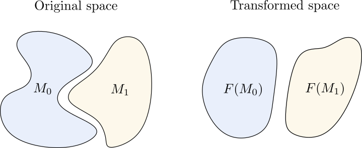 Example of the transformation of a regular grid by a perceptron