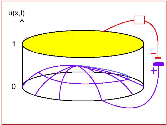Figure 1: MEMS device